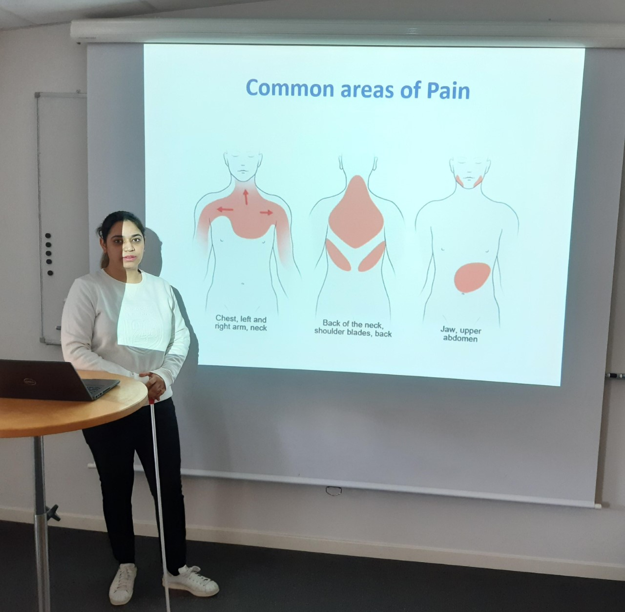 Common areas of Pain